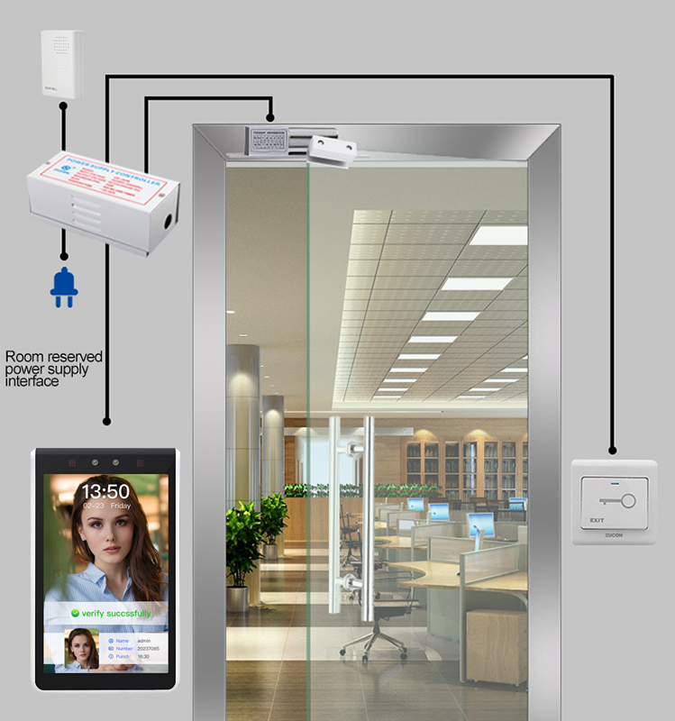 Does Your Business Need an Access Control System Installed?